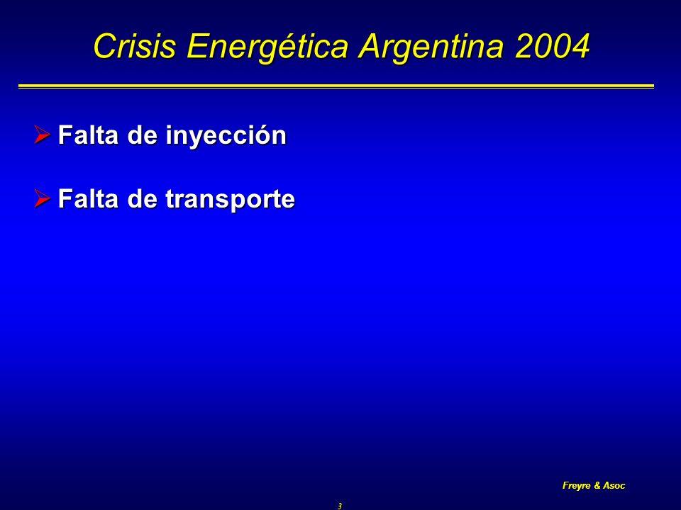 Freyre & Asoc 4 Situación de la Producción y Transporte de Gas Descripción de la crisis energética del 2004 Descripción de la crisis energética del 2004