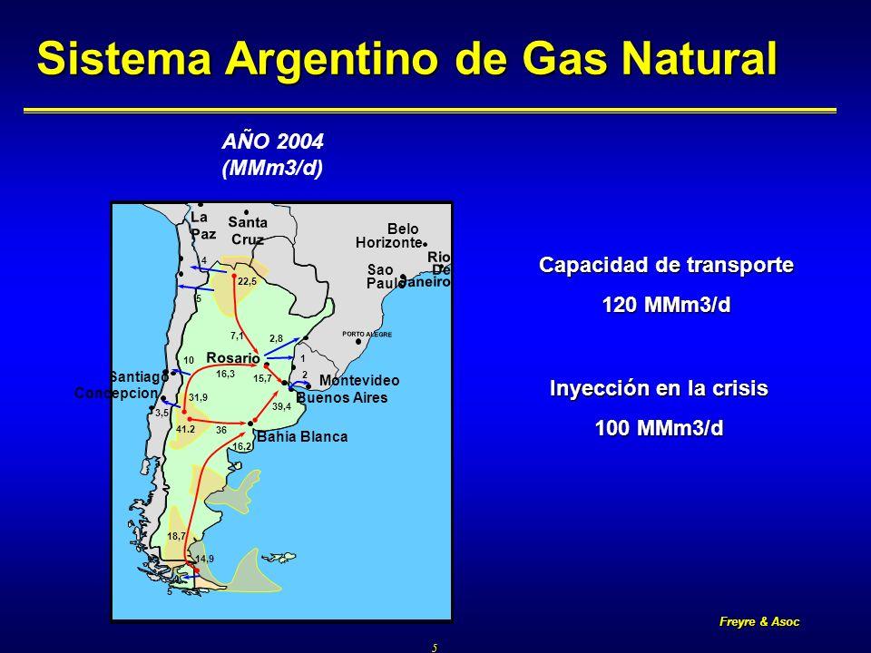 Freyre & Asoc Medidas principales tomadas por la Secretaría de Energía Incremento de la capacidad de transporte (Loops) Norte ( 0.9 MMm3/d a Tucumán y 1.1 a Cordoba) Norte ( 0.9 MMm3/d a Tucumán y 1.1 a Cordoba) Centro-Oeste (0.8 MMm3/d a Cuyo) Centro-Oeste (0.8 MMm3/d a Cuyo) Neuba (1.5 MMm3/d a Bs As) Neuba (1.5 MMm3/d a Bs As) San Martín (2.8 MMm3/d a Bs As) San Martín (2.8 MMm3/d a Bs As) Costo de las ampliaciones Incremento de las tarifas de transporte del 48 % en TGN y del 35 % en TGS Incremento de las tarifas de transporte del 48 % en TGN y del 35 % en TGS Fondos Fiduciarios Fondos Fiduciarios 2005