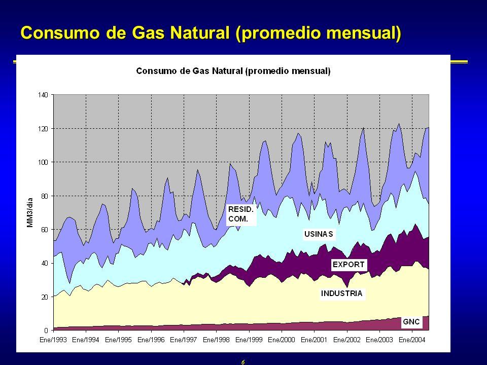 Freyre & Asoc 7 Demanda de gas natural