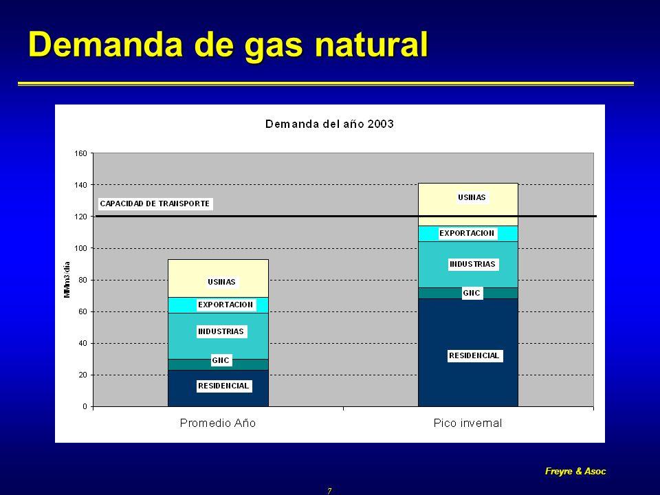 Freyre & Asoc 28 Gasoducto del GEA (Techint) 10 a 20 MMm3/d a partir del 2006