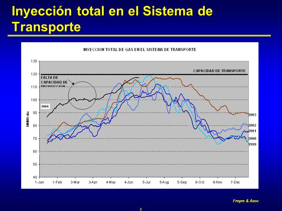 Freyre & Asoc Medidas principales tomadas por la Secretaría de Energía Acciones sobre la demanda 1.Restringir las exportaciones 2.Comprar Fuel-oil para reemplazar el gas natural en las Usinas (240 MMu$s) 3.Compras de Electricidad en Brasil 4.Programa de incentivos para ahorro energético Acciones sobre la oferta 1.Acuerdo con los productores de un sendero de precios vs compromisos de inyección de gas natural (duplica el gas natural en boca de pozo para los usuarios industriales en el 2005) 2.Importación de 4 MMm3/día desde Bolivia (1.60 u$s/MMBTU) 2004