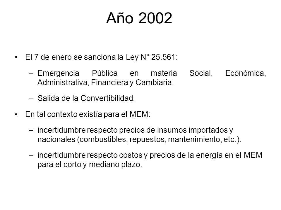 El 7 de enero se sanciona la Ley N° 25.561: –Emergencia Pública en materia Social, Económica, Administrativa, Financiera y Cambiaria.