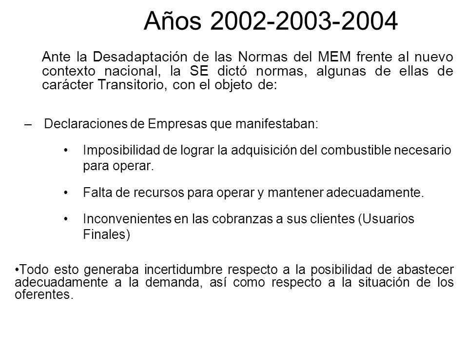 Años 2002-2003-2004 –Declaraciones de Empresas que manifestaban: Imposibilidad de lograr la adquisición del combustible necesario para operar. Falta d