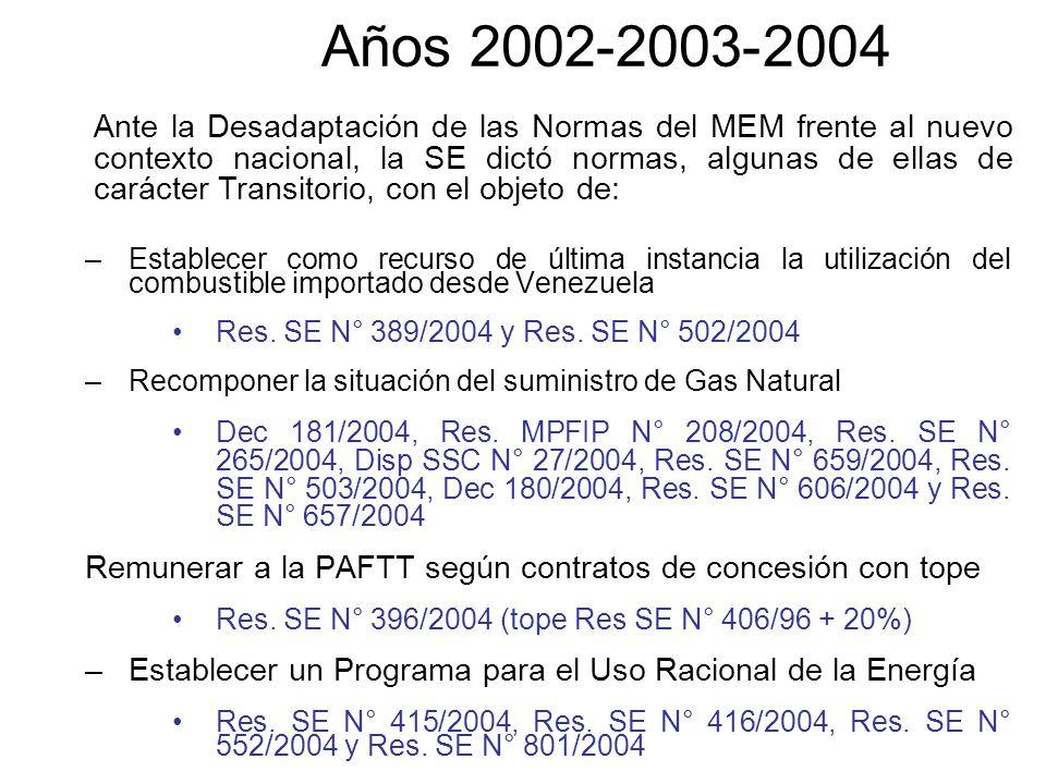 Años 2002-2003-2004 –Establecer como recurso de última instancia la utilización del combustible importado desde Venezuela Res. SE N° 389/2004 y Res. S