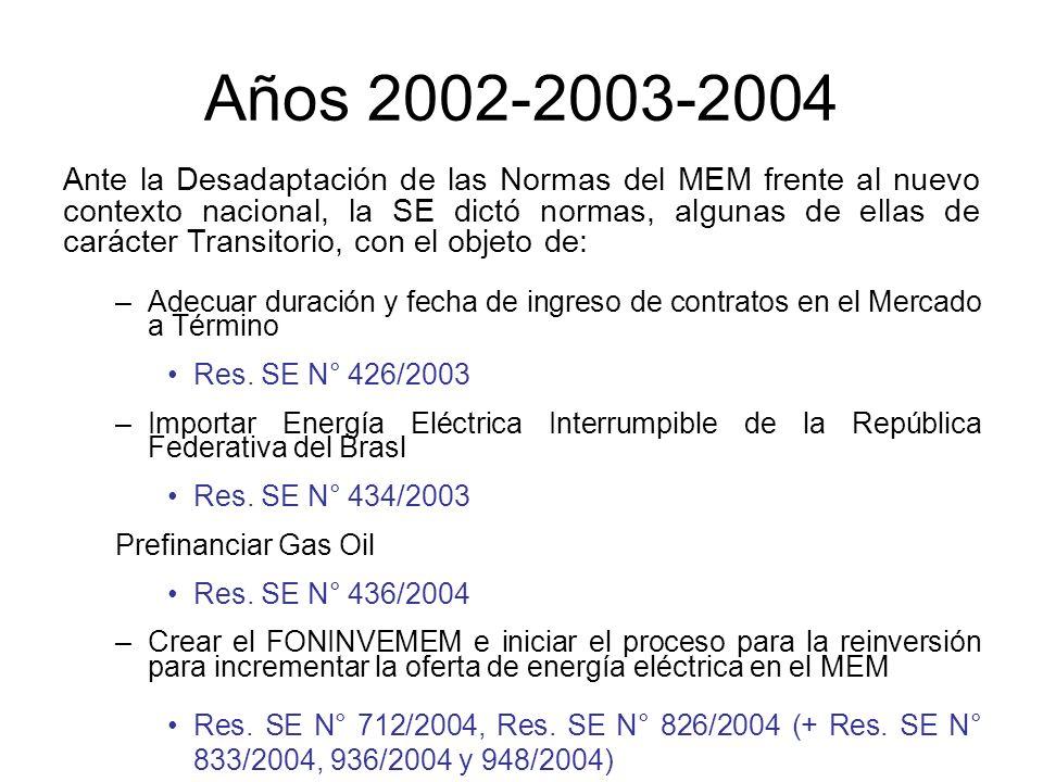 –Adecuar duración y fecha de ingreso de contratos en el Mercado a Término Res. SE N° 426/2003 –Importar Energía Eléctrica Interrumpible de la Repúblic