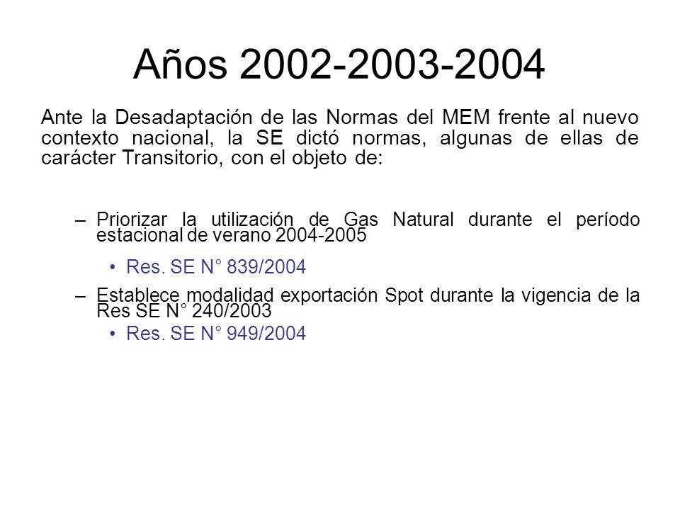 –Priorizar la utilización de Gas Natural durante el período estacional de verano 2004-2005 Res. SE N° 839/2004 –Establece modalidad exportación Spot d