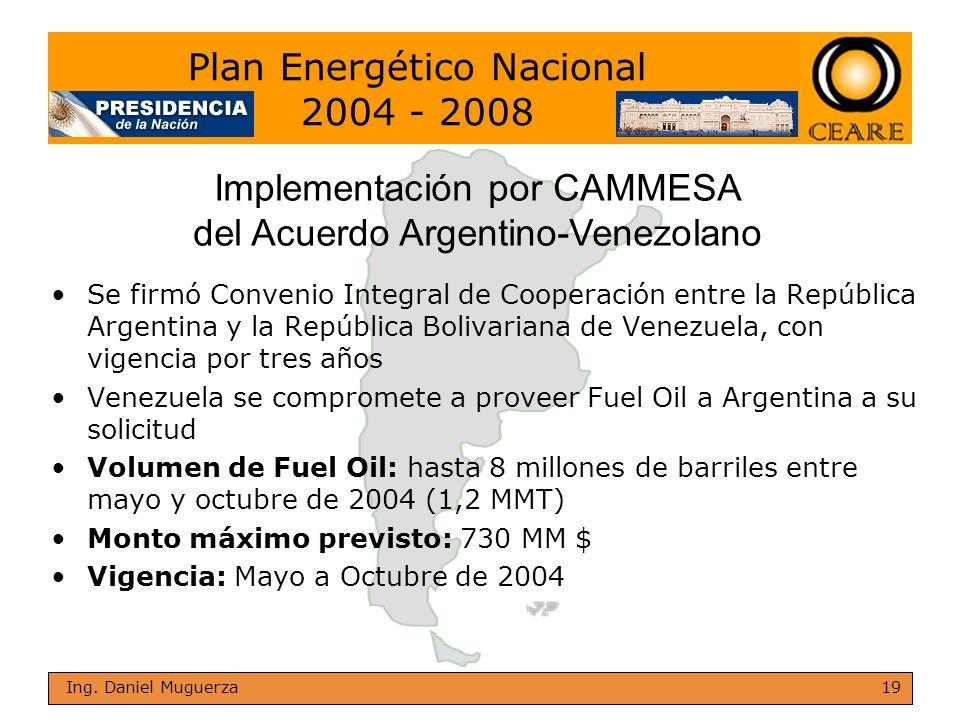 19 Ing. Daniel Muguerza Plan Energético Nacional 2004 - 2008 Se firmó Convenio Integral de Cooperación entre la República Argentina y la República Bol