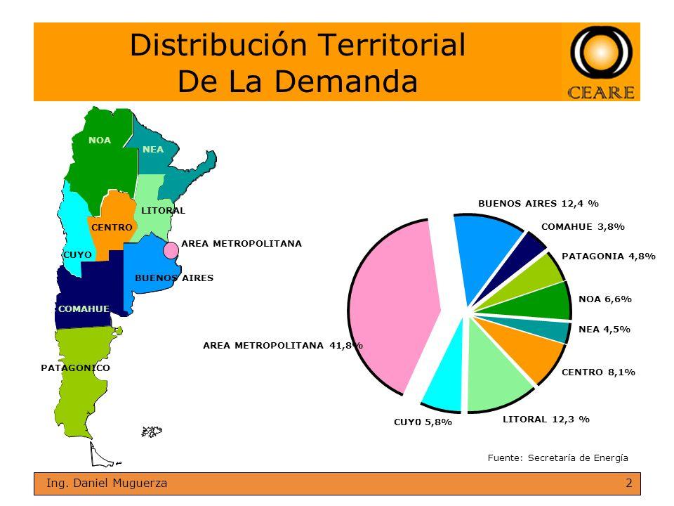 2 Ing. Daniel Muguerza CUYO CUY0 5,8% BUENOS AIRES BUENOS AIRES 12,4 % COMAHUE COMAHUE 3,8% PATAGONICO PATAGONIA 4,8% CENTRO CENTRO 8,1% NEA NEA 4,5%