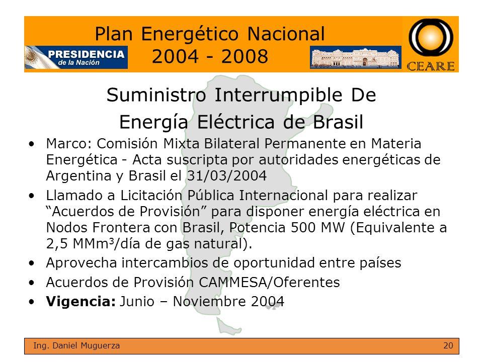 20 Ing. Daniel Muguerza Suministro Interrumpible De Energía Eléctrica de Brasil Marco: Comisión Mixta Bilateral Permanente en Materia Energética - Act