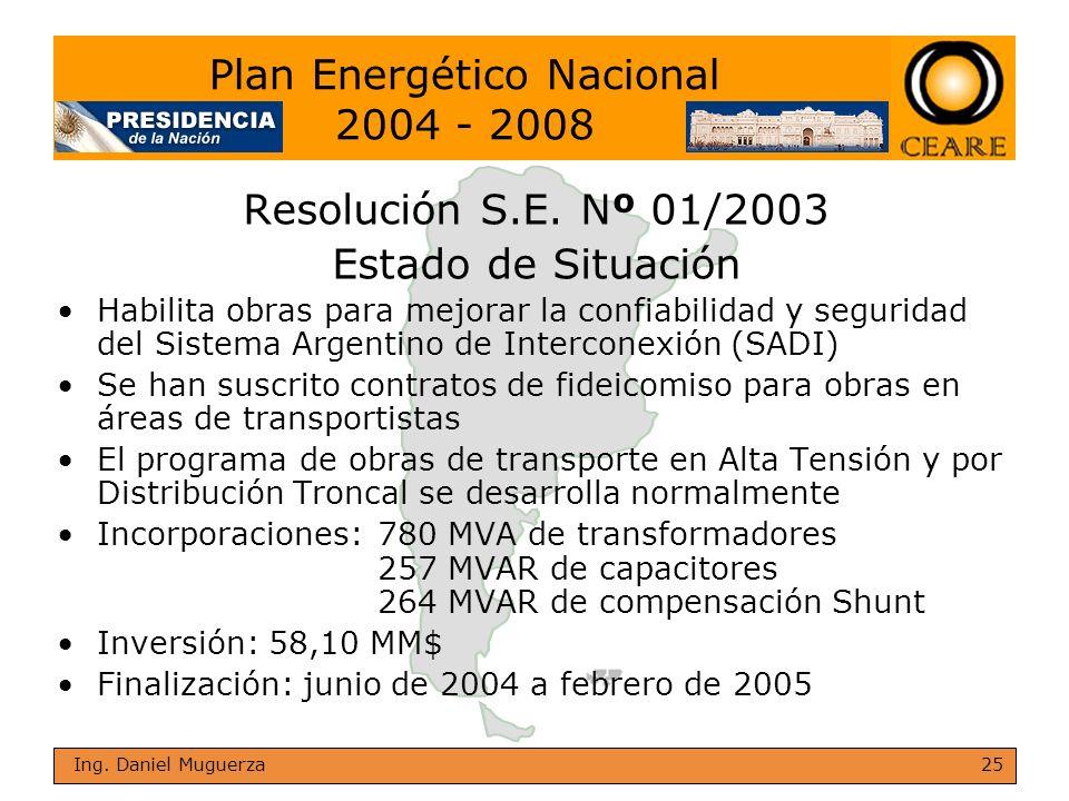 25 Ing. Daniel Muguerza Resolución S.E. Nº 01/2003 Estado de Situación Habilita obras para mejorar la confiabilidad y seguridad del Sistema Argentino