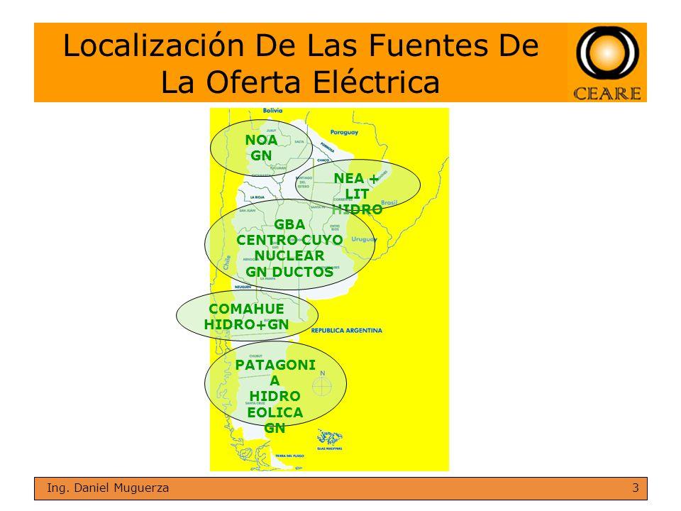 14 Ing. Daniel Muguerza Situación Generación Térmica