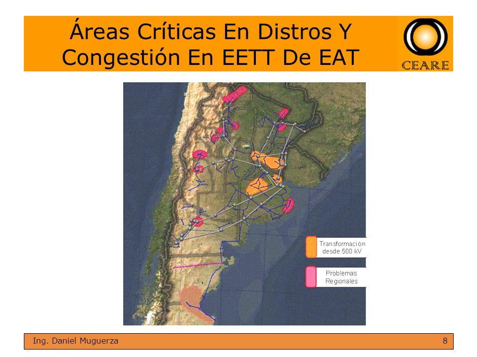 8 Ing. Daniel Muguerza Áreas Críticas En Distros Y Congestión En EETT De EAT