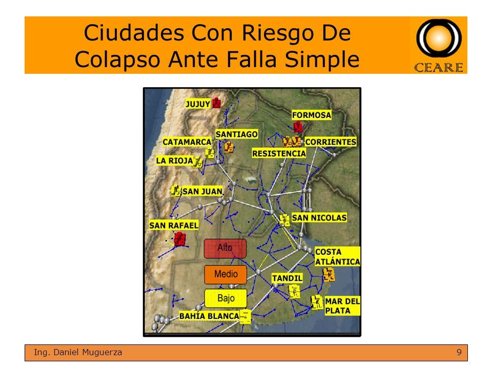 9 Ing. Daniel Muguerza Ciudades Con Riesgo De Colapso Ante Falla Simple