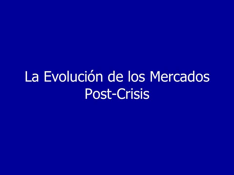 La Evolución de los Mercados Post-Crisis