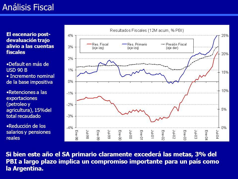 Análisis Fiscal El escenario post- devaluación trajo alivio a las cuentas fiscales Default en más de USD 90 B Incremento nominal de la base impositiva