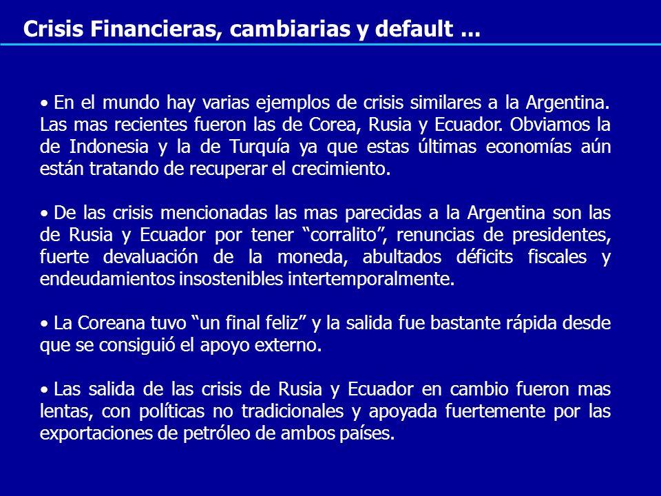 Crisis Financieras, cambiarias y default... En el mundo hay varias ejemplos de crisis similares a la Argentina. Las mas recientes fueron las de Corea,