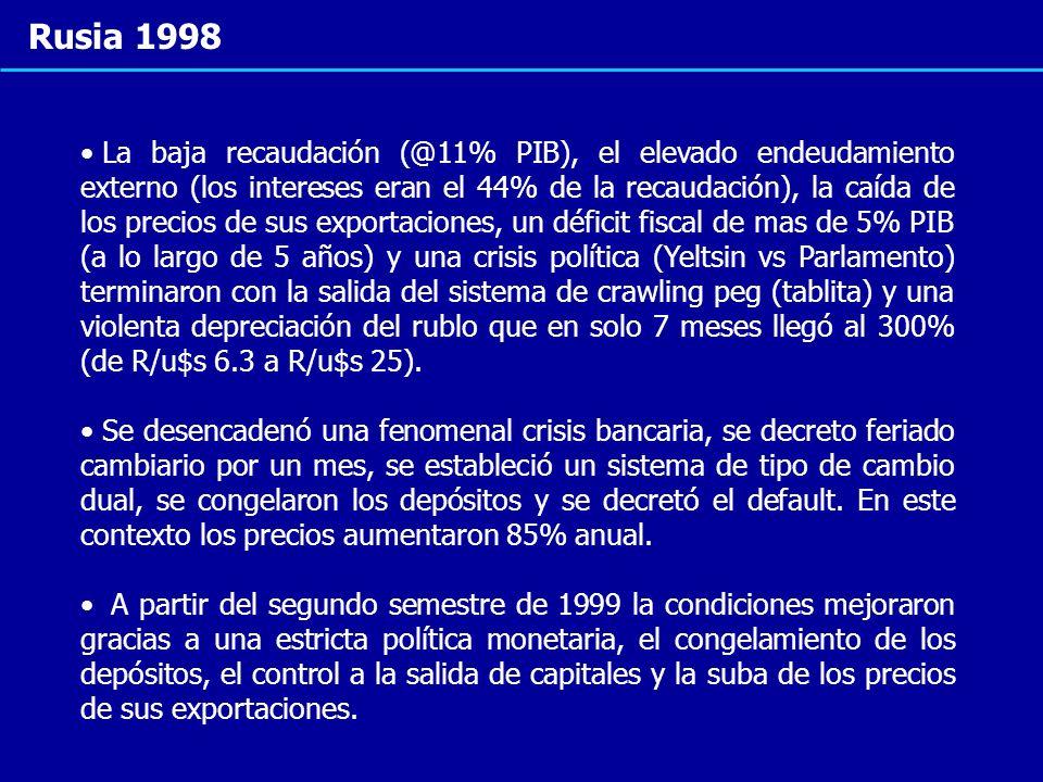 Rusia 1998 La baja recaudación (@11% PIB), el elevado endeudamiento externo (los intereses eran el 44% de la recaudación), la caída de los precios de
