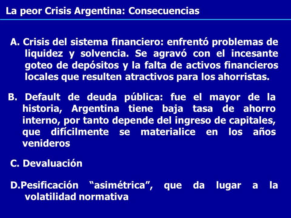 A. Crisis del sistema financiero: enfrentó problemas de liquidez y solvencia. Se agravó con el incesante goteo de depósitos y la falta de activos fina