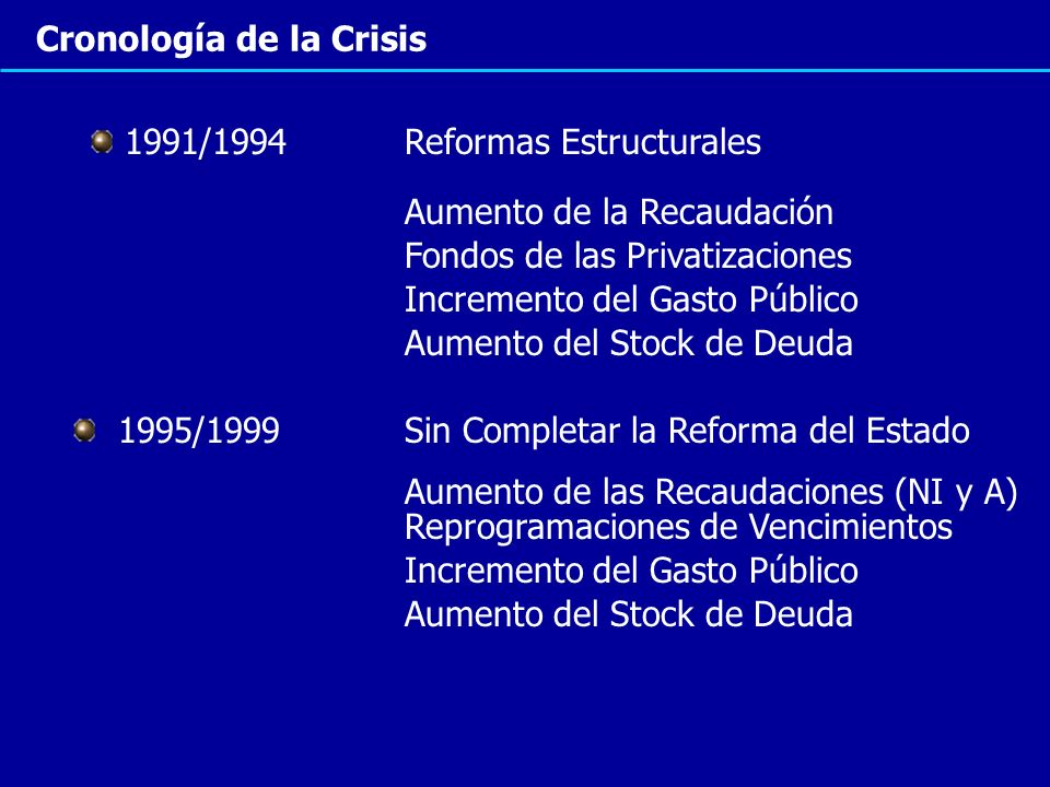 Crisis Financieras, cambiarias y default...