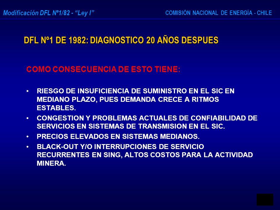 COMISIÓN NACIONAL DE ENERGÍA - CHILE Modificación DFL Nº1/82 - Ley I DFL Nº1 DE 1982: DIAGNOSTICO 20 AÑOS DESPUES COMO CONSECUENCIA DE ESTO TIENE: RIE
