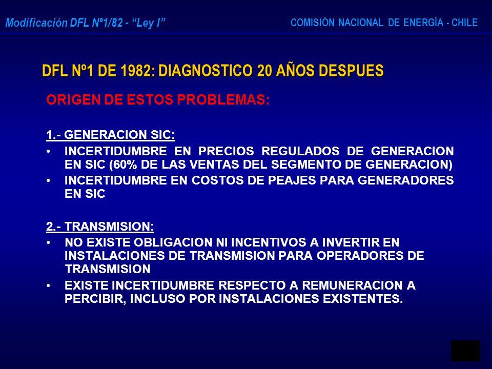 COMISIÓN NACIONAL DE ENERGÍA - CHILE Modificación DFL Nº1/82 - Ley I DFL Nº1 DE 1982: DIAGNOSTICO 20 AÑOS DESPUES ORIGEN DE ESTOS PROBLEMAS: 1.- GENER