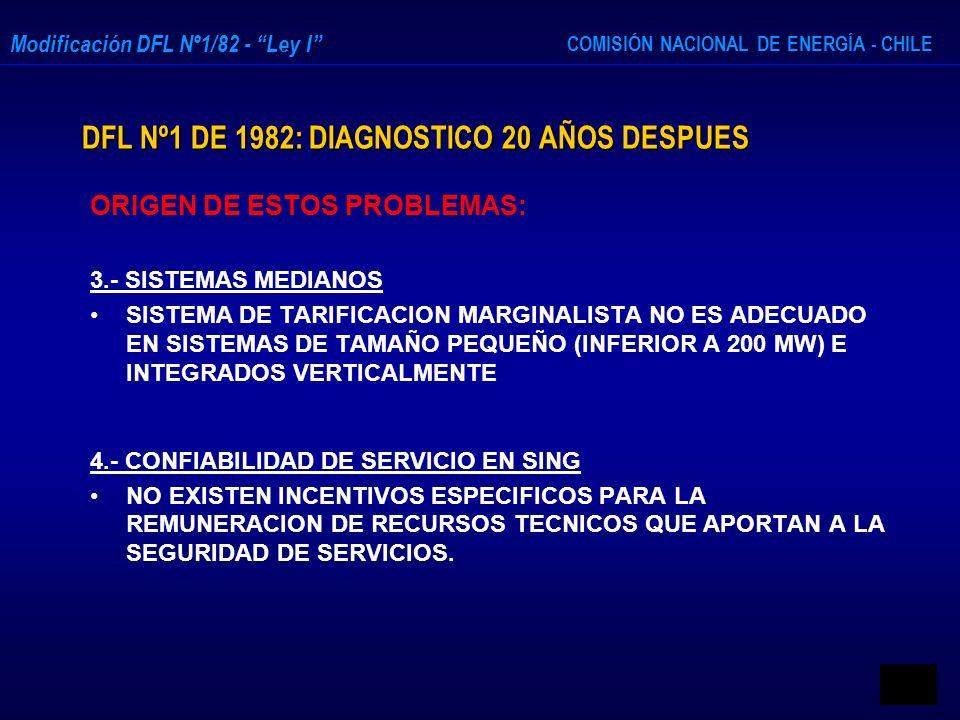 COMISIÓN NACIONAL DE ENERGÍA - CHILE Modificación DFL Nº1/82 - Ley I DFL Nº1 DE 1982: DIAGNOSTICO 20 AÑOS DESPUES ORIGEN DE ESTOS PROBLEMAS: 3.- SISTE