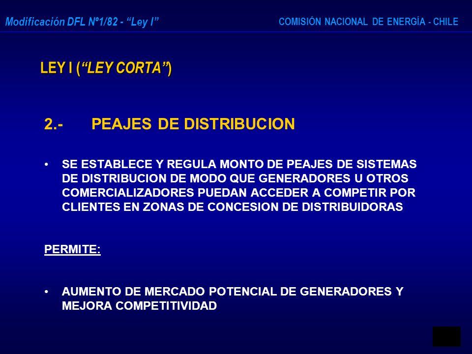 COMISIÓN NACIONAL DE ENERGÍA - CHILE Modificación DFL Nº1/82 - Ley I LEY I ( LEY CORTA ) 2.- PEAJES DE DISTRIBUCION SE ESTABLECE Y REGULA MONTO DE PEA