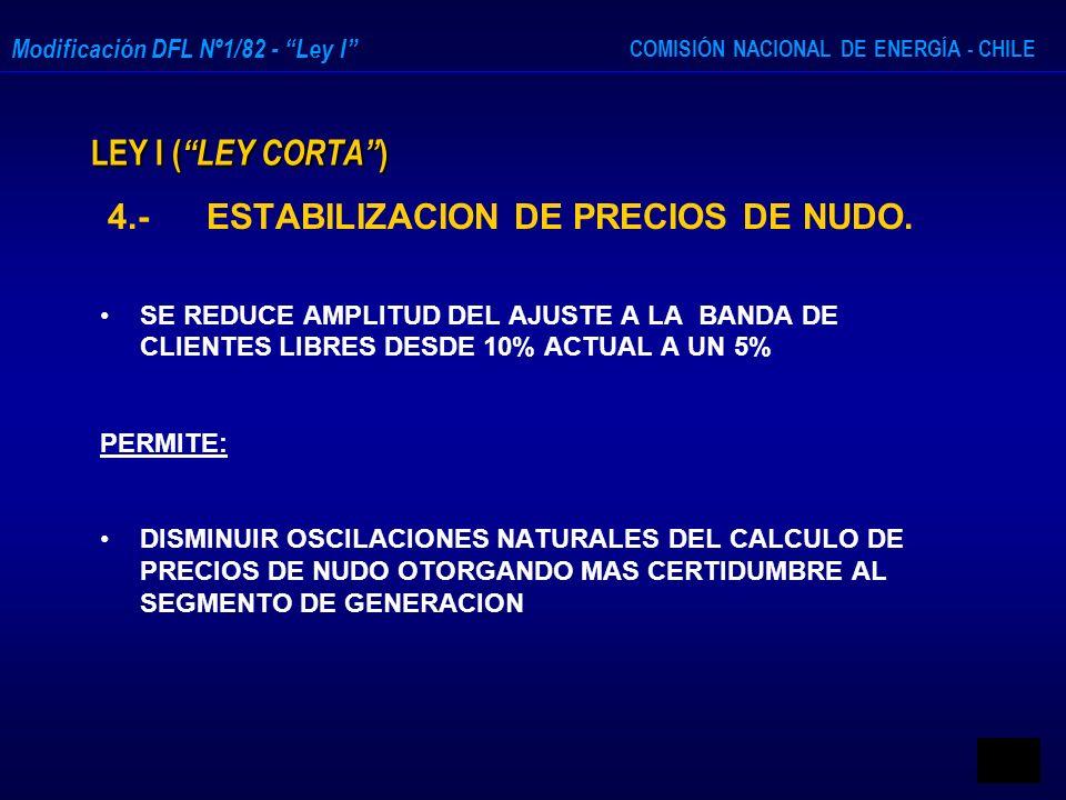 COMISIÓN NACIONAL DE ENERGÍA - CHILE Modificación DFL Nº1/82 - Ley I LEY I ( LEY CORTA ) 4.- ESTABILIZACION DE PRECIOS DE NUDO. SE REDUCE AMPLITUD DEL