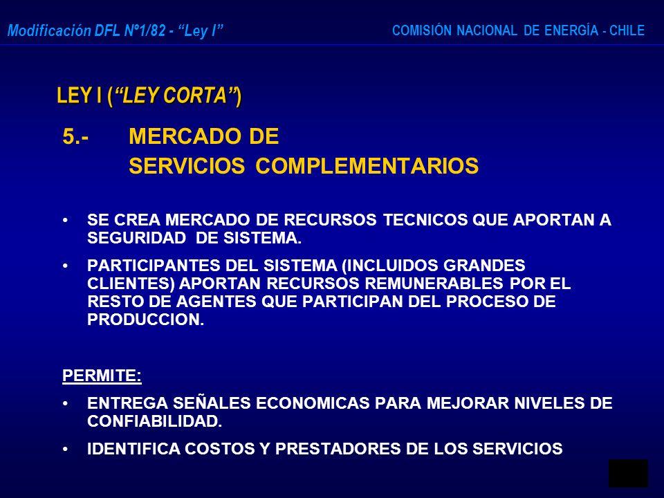 COMISIÓN NACIONAL DE ENERGÍA - CHILE Modificación DFL Nº1/82 - Ley I LEY I ( LEY CORTA ) 5.- MERCADO DE SERVICIOS COMPLEMENTARIOS SE CREA MERCADO DE R