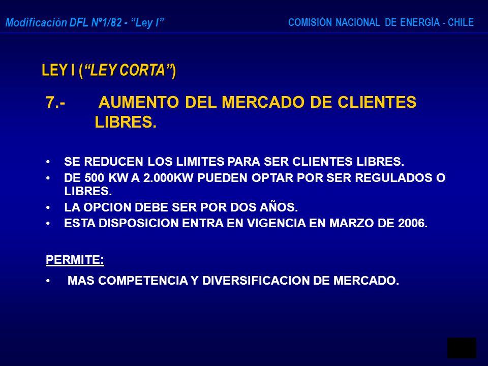 COMISIÓN NACIONAL DE ENERGÍA - CHILE Modificación DFL Nº1/82 - Ley I LEY I ( LEY CORTA ) 7.- AUMENTO DEL MERCADO DE CLIENTES LIBRES. SE REDUCEN LOS LI