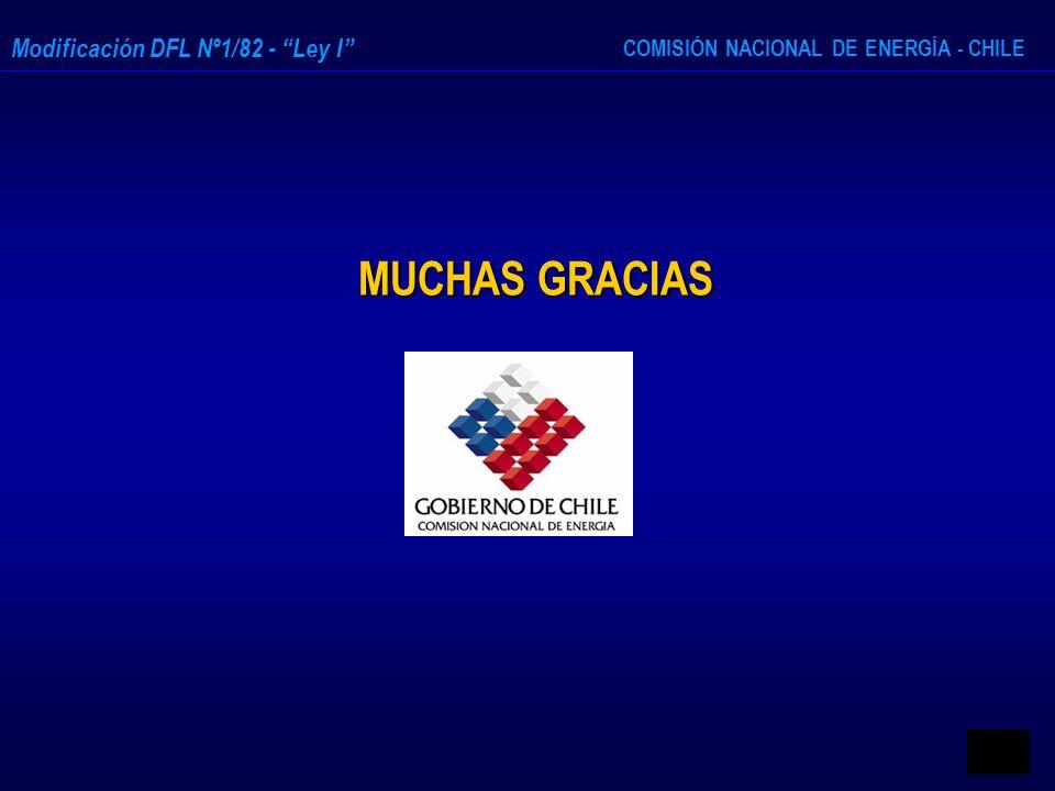 COMISIÓN NACIONAL DE ENERGÍA - CHILE Modificación DFL Nº1/82 - Ley I MUCHAS GRACIAS