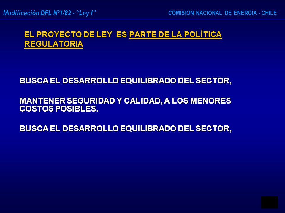 COMISIÓN NACIONAL DE ENERGÍA - CHILE Modificación DFL Nº1/82 - Ley I BUSCA EL DESARROLLO EQUILIBRADO DEL SECTOR, MANTENER SEGURIDAD Y CALIDAD, A LOS M
