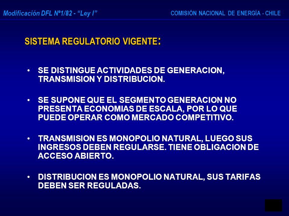COMISIÓN NACIONAL DE ENERGÍA - CHILE Modificación DFL Nº1/82 - Ley I SISTEMA REGULATORIO VIGENTE : SE DISTINGUE ACTIVIDADES DE GENERACION, TRANSMISION
