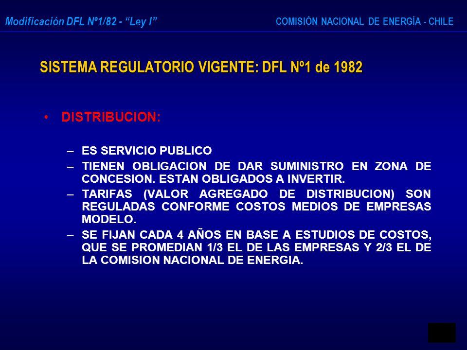 COMISIÓN NACIONAL DE ENERGÍA - CHILE Modificación DFL Nº1/82 - Ley I DISTRIBUCION: – –ES SERVICIO PUBLICO – –TIENEN OBLIGACION DE DAR SUMINISTRO EN ZO