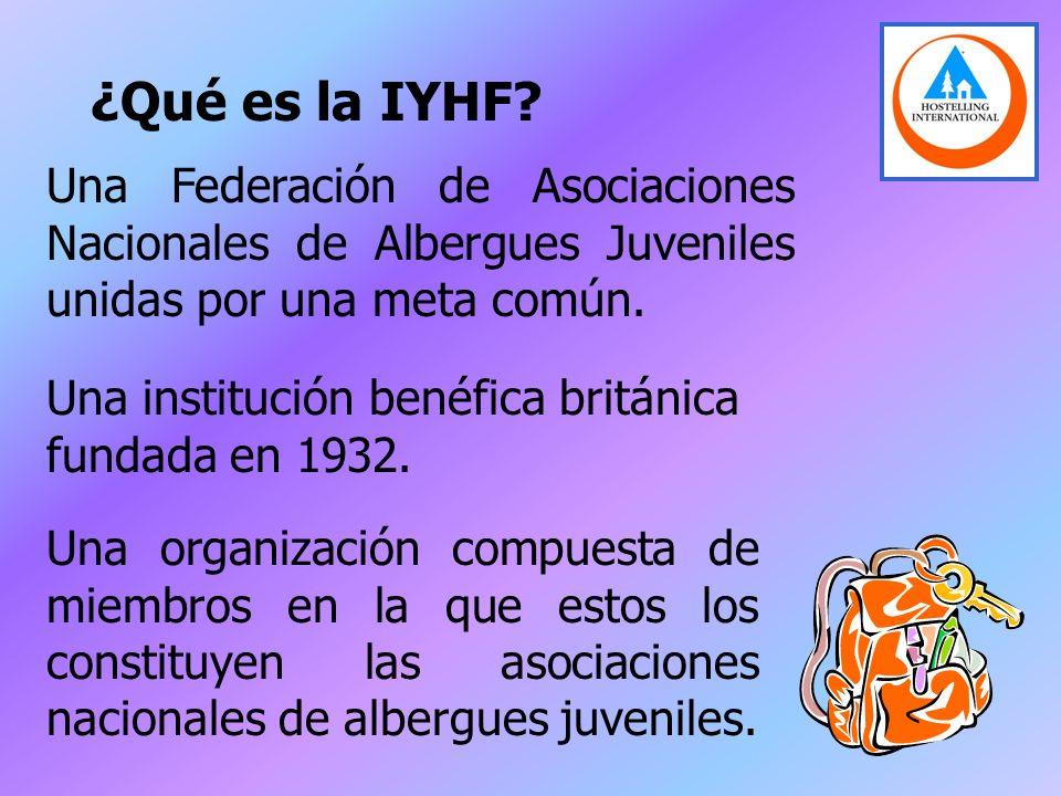 ¿Qué es la IYHF.
