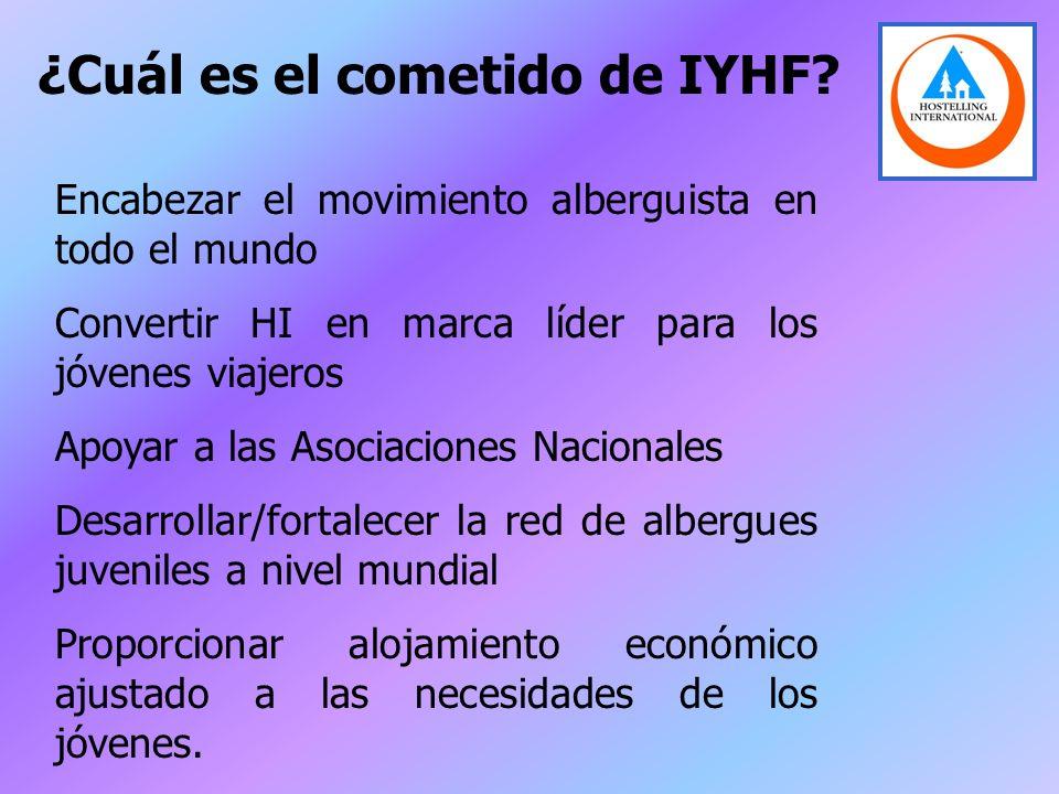 ¿Qué es la IYHF? Una Federación de Asociaciones Nacionales de Albergues Juveniles unidas por una meta común. Una institución benéfica británica fundad