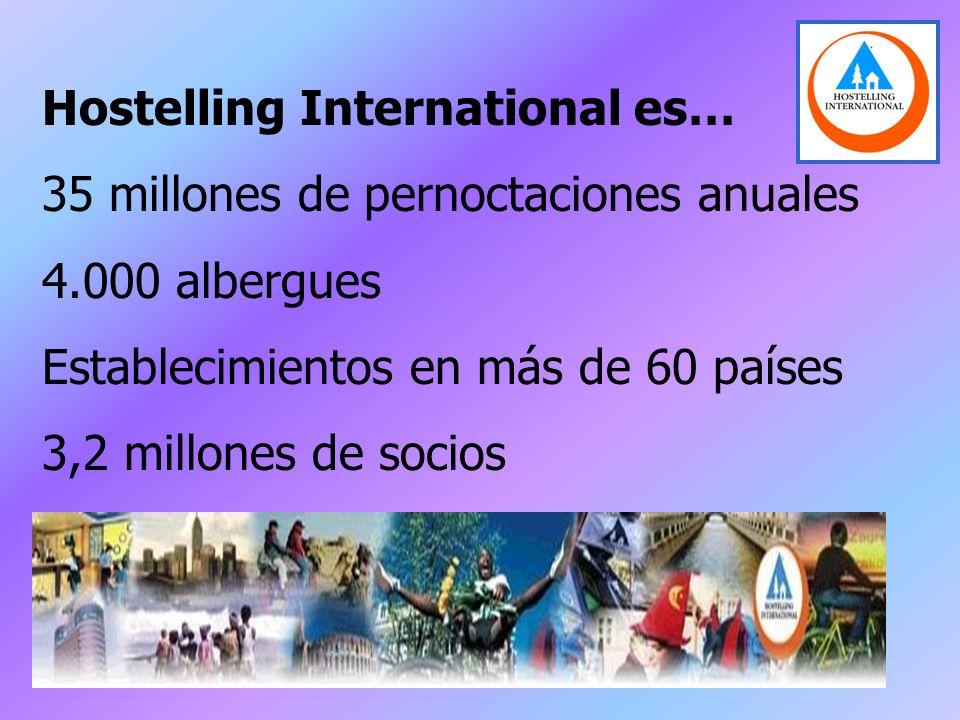 Hostelling International es… 35 millones de pernoctaciones anuales 4.000 albergues Establecimientos en más de 60 países 3,2 millones de socios