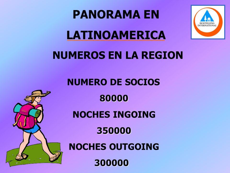 PANORAMA EN LATINOAMERICA NUMEROS EN LA REGION NUMERO DE SOCIOS 80000 NOCHES INGOING 350000 NOCHES OUTGOING 300000