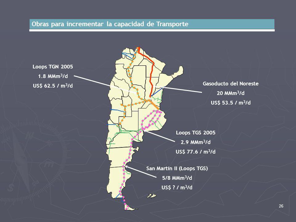26 Obras para incrementar la capacidad de Transporte Loops TGN 2005 1.8 MMm 3 /d US$ 62.5 / m 3 /d Loops TGS 2005 2.9 MMm 3 /d US$ 77.6 / m 3 /d Gasod
