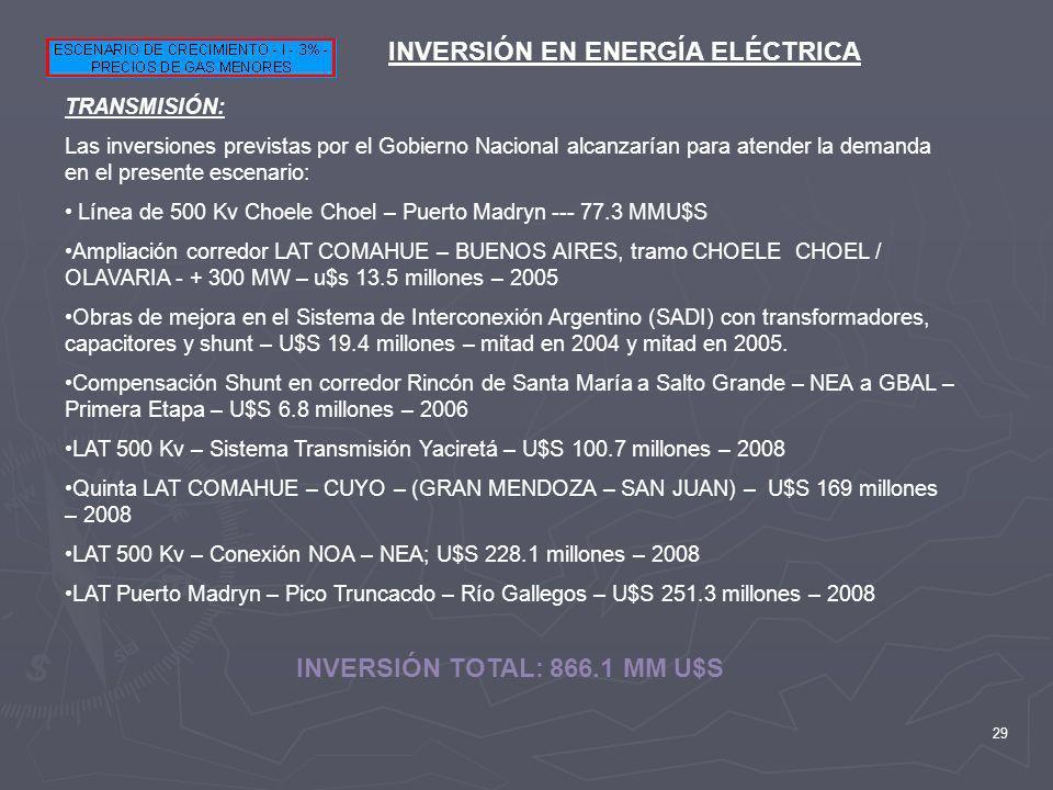 29 INVERSIÓN EN ENERGÍA ELÉCTRICA TRANSMISIÓN: Las inversiones previstas por el Gobierno Nacional alcanzarían para atender la demanda en el presente e