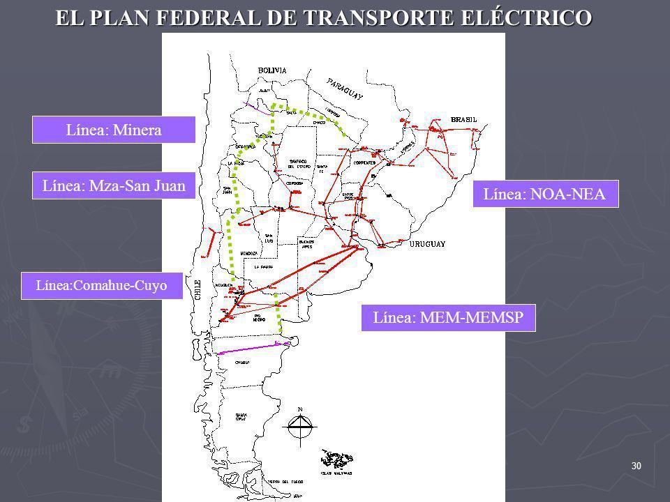 30 Línea: MEM-MEMSP Línea: NOA-NEA Línea: Minera Línea: Mza-San Juan Línea:Comahue-Cuyo EL PLAN FEDERAL DE TRANSPORTE ELÉCTRICO