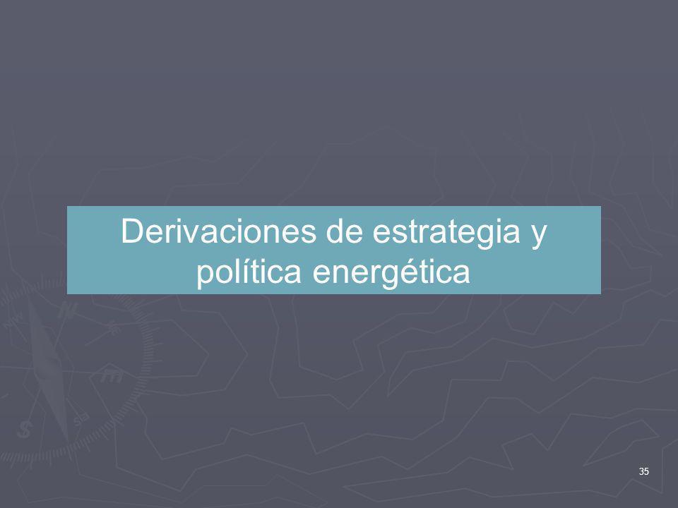 35 Derivaciones de estrategia y política energética