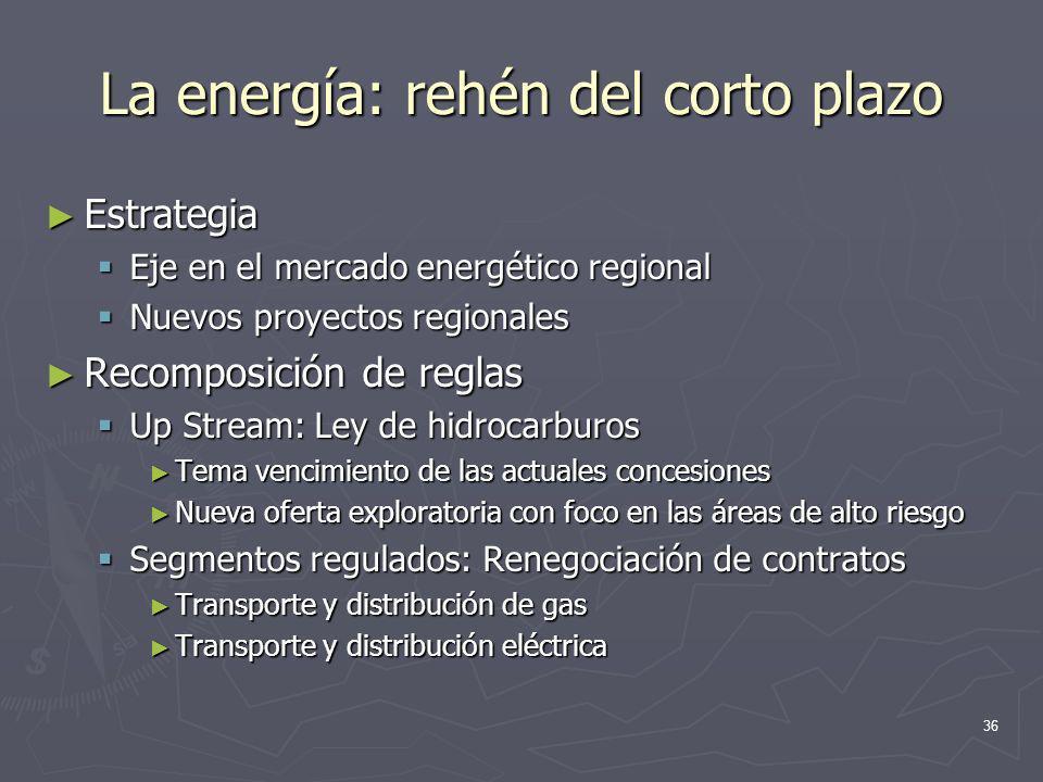36 La energía: rehén del corto plazo Estrategia Estrategia Eje en el mercado energético regional Eje en el mercado energético regional Nuevos proyecto