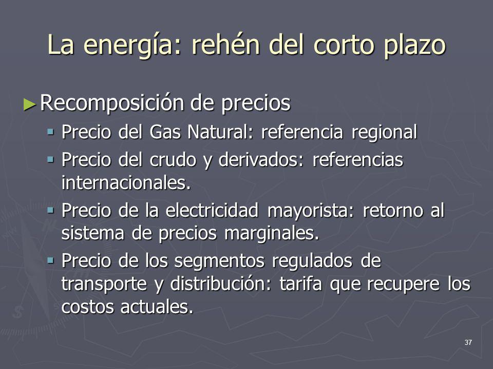 37 La energía: rehén del corto plazo Recomposición de precios Recomposición de precios Precio del Gas Natural: referencia regional Precio del Gas Natu
