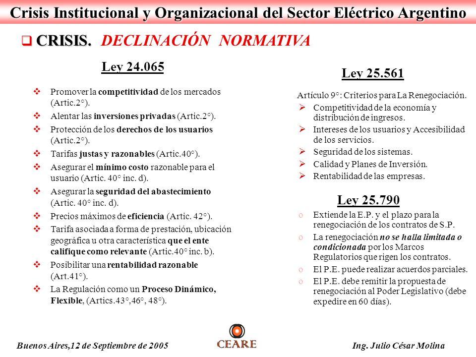 Ley 24.065 Promover la competitividad de los mercados (Artic.2°). Alentar las inversiones privadas (Artic.2°). Protección de los derechos de los usuar
