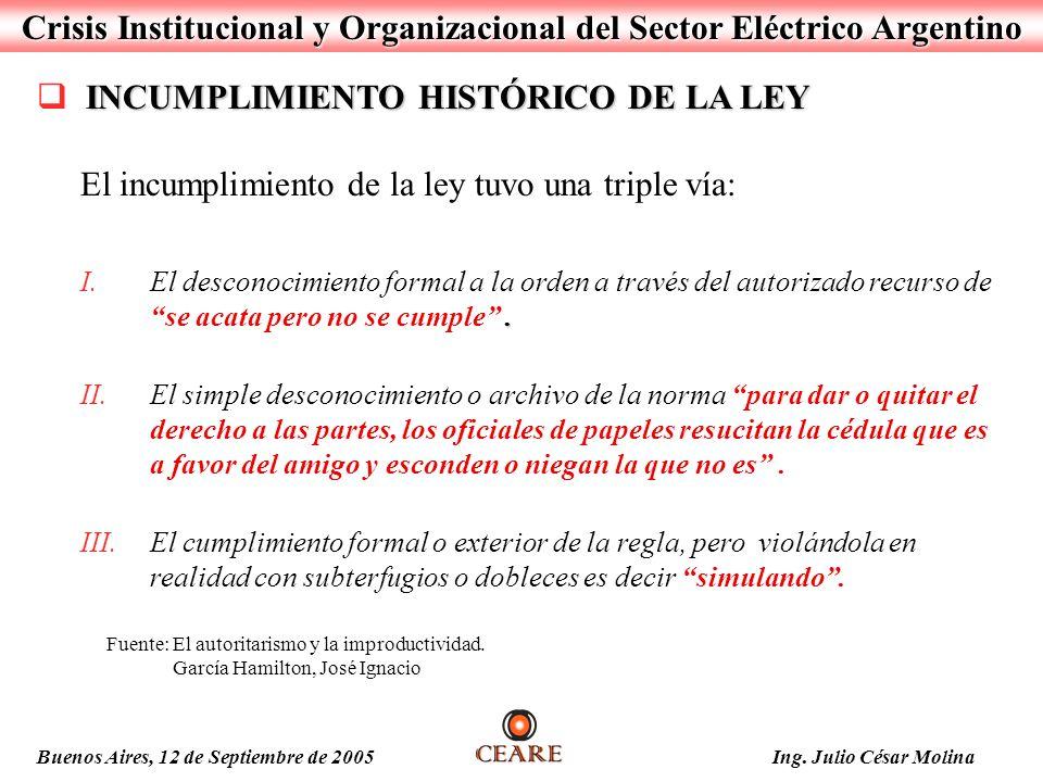Crisis Institucional y Organizacional del Sector Eléctrico Argentino Buenos Aires, 12 de Septiembre de 2005 Ing. Julio César Molina INCUMPLIMIENTO HIS