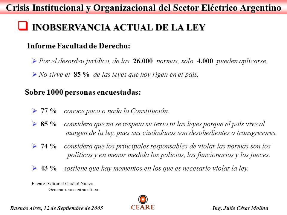 Crisis Institucional y Organizacional del Sector Eléctrico Argentino INOBSERVANCIA ACTUAL DE LA LEY INOBSERVANCIA ACTUAL DE LA LEY Informe Facultad de