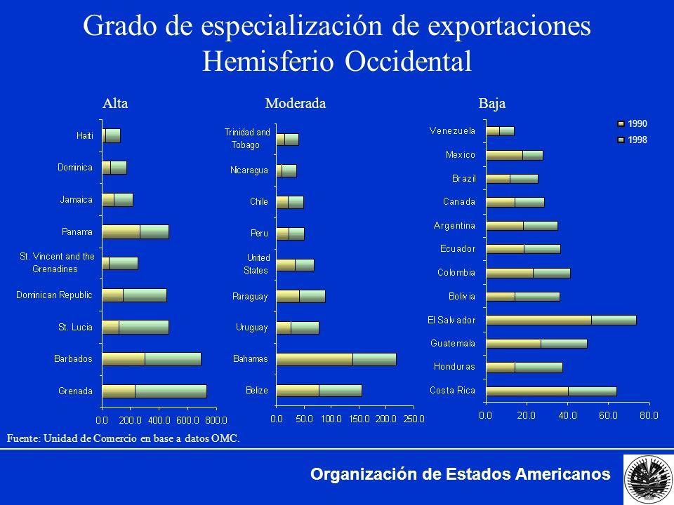 Organización de Estados Americanos Chile-EEUU/Art.