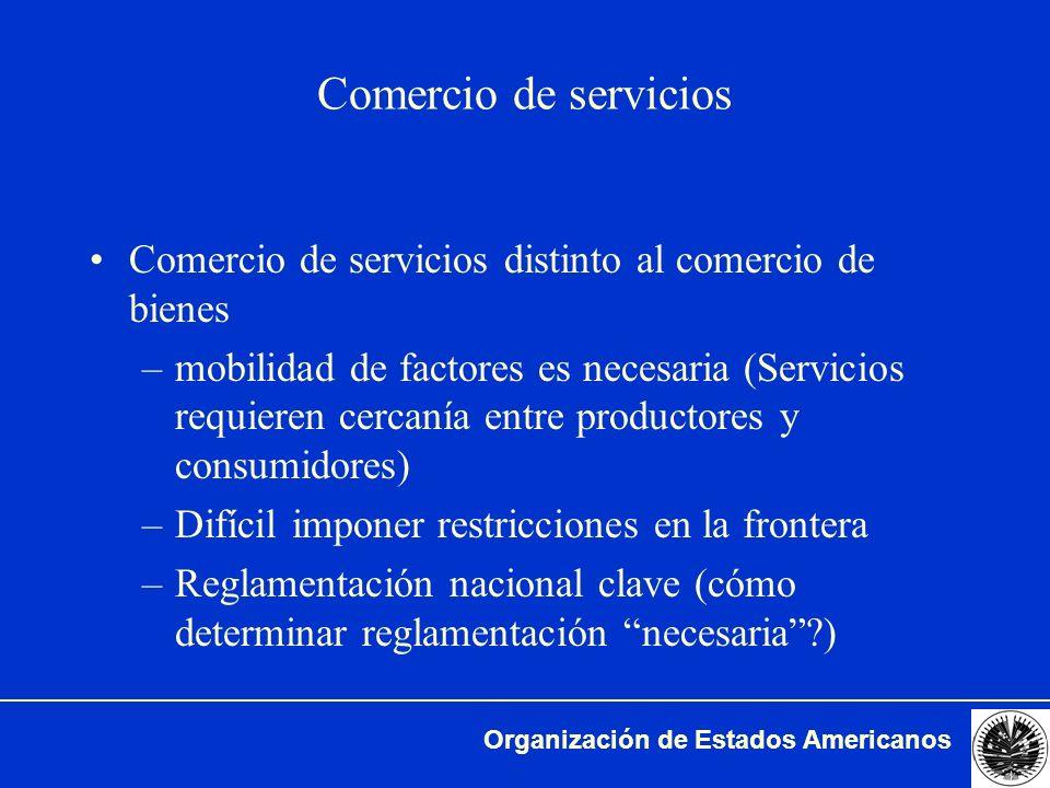 Organización de Estados Americanos Enfoques de Negociación: Hemisferio Occidental Lista Positiva AGCS MERCOSUR 1997 Lista Negativa TLCAN1994 Grupo de losTres1995 México-C.