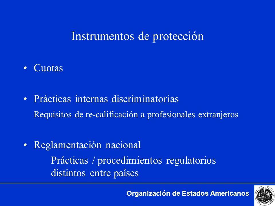 Organización de Estados Americanos Estructura de los TLC, que siguen el formato TLCAN para comercio en servicios en el Continente Capítulo en Comercio Transfronterizo en Servicios (Modo 1 &2) Capítulo en Telecomunicaciones (Con disciplinas regulatorias) Capítulo en Inversión (Modo 3) Capítulo en Entrada Temporal de Personas de Negocios.